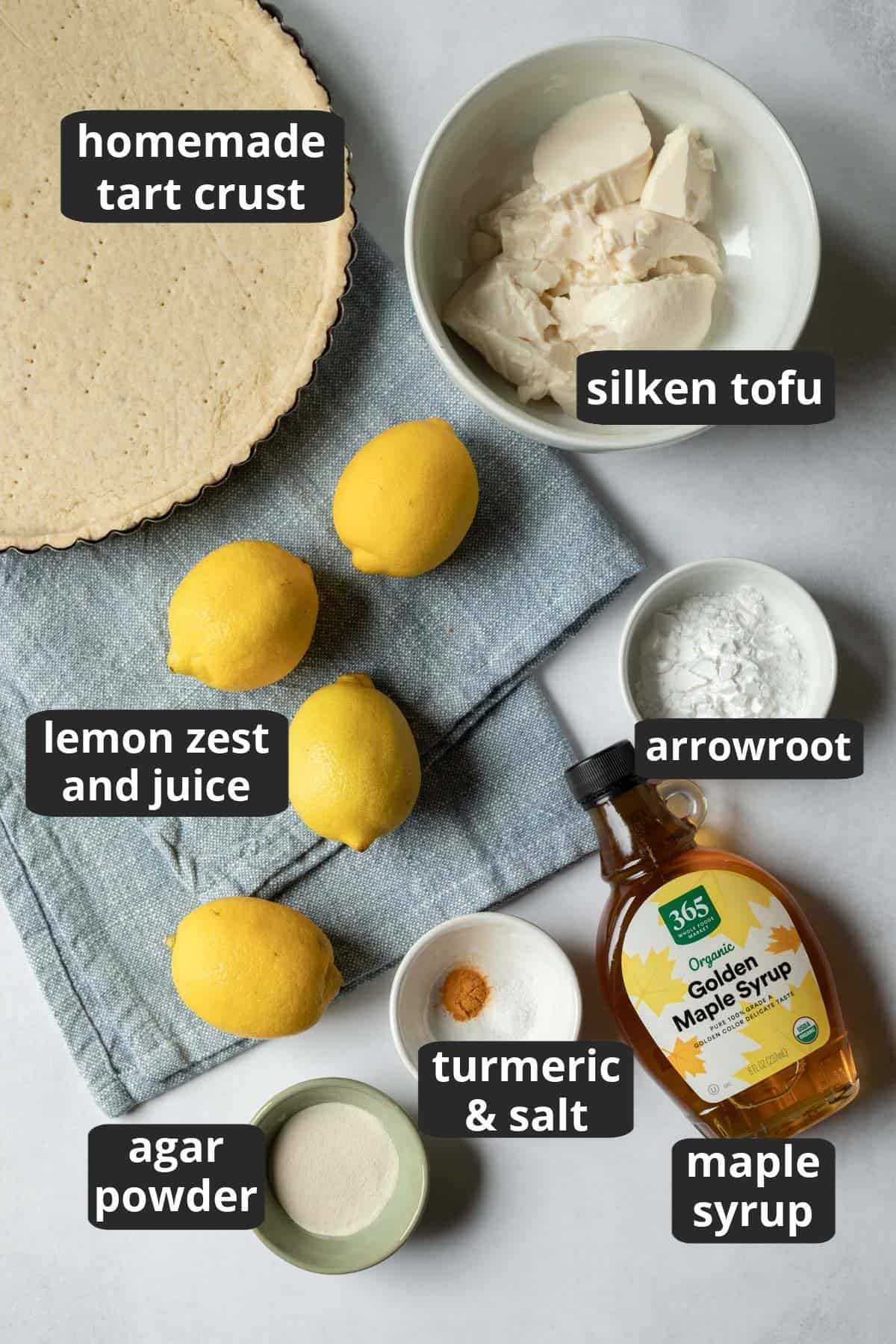 labeled photo of ingredients needed.
